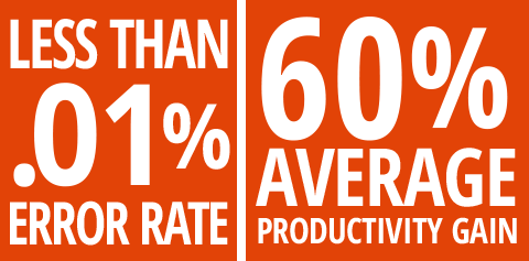 Less Than .1% Error Rate, 57% Average Productivity Gain